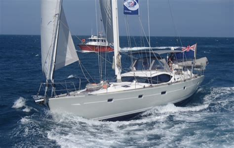 A spectacular welcome for the first World ARC yacht to