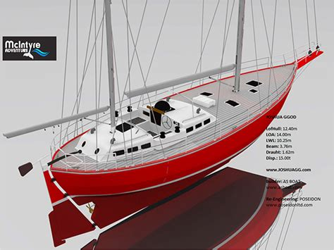 Joshua one-design class yacht adopted for 2022 Golden